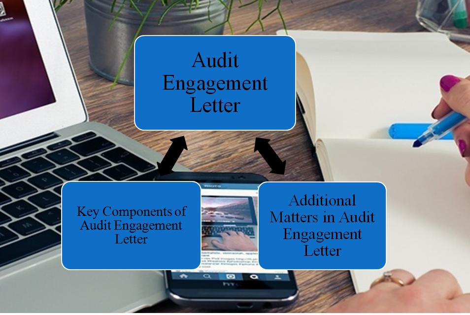 Audit-Engagement-Letter