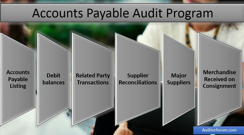 accounts payable audit program for auditors