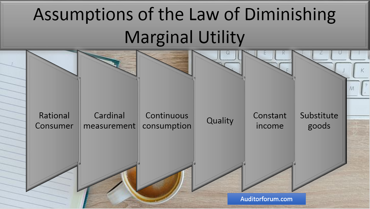 Assumptions of law of diminishing marginal utility